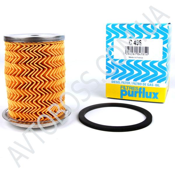 топливный фильтр Purflux C496